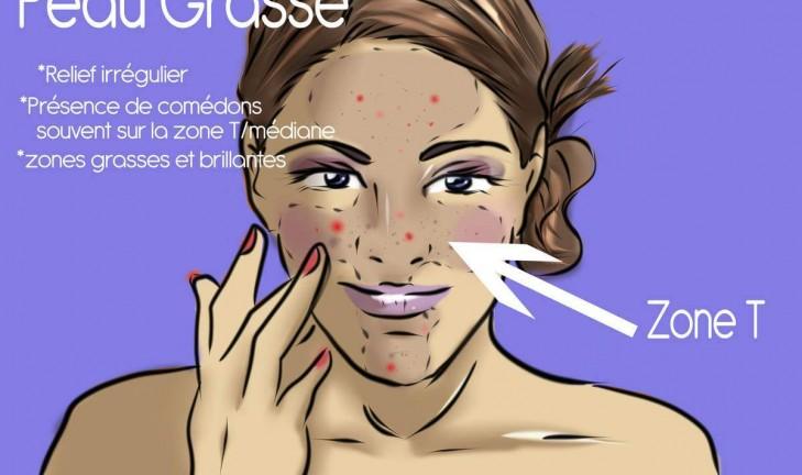 images2Comment-ne-plus-avoir-la-peau-grasse-1.jpg